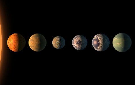 NASA discovers seven new Earth-like planets