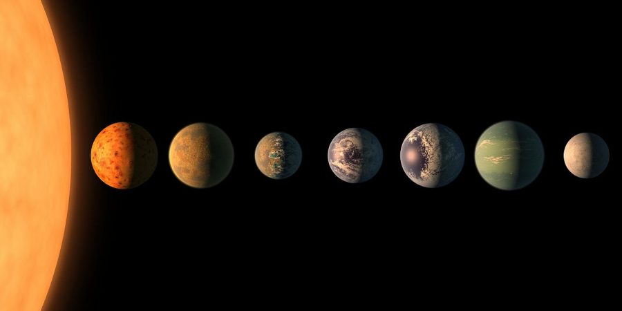The+TRAPPIST+system+of+exoplanets+marks+the+largest+amount+of+planets+found+outside+of+our+solar+system+in+astronomical+history.